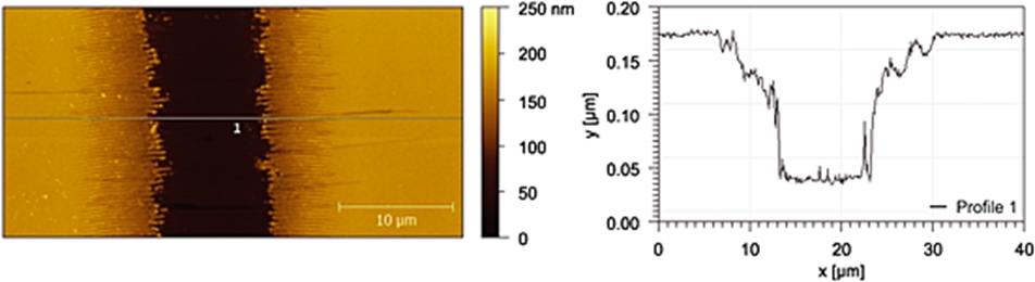 Atomic Force Microscopy (AFM) image of a laser cut in ITO (150 nm)